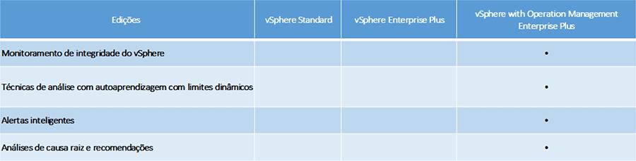 Tecnicas de analise e monitoramento de desempenho