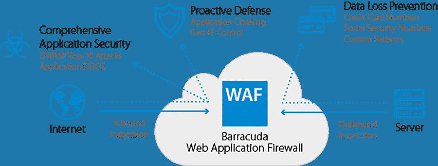 barracuda waf web app firewall