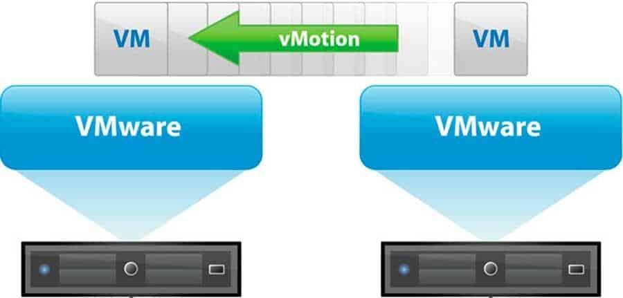 vmware vsphere vmotion