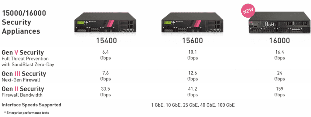 security gateway appliance specification table png pagespeed ce tUTYxrw