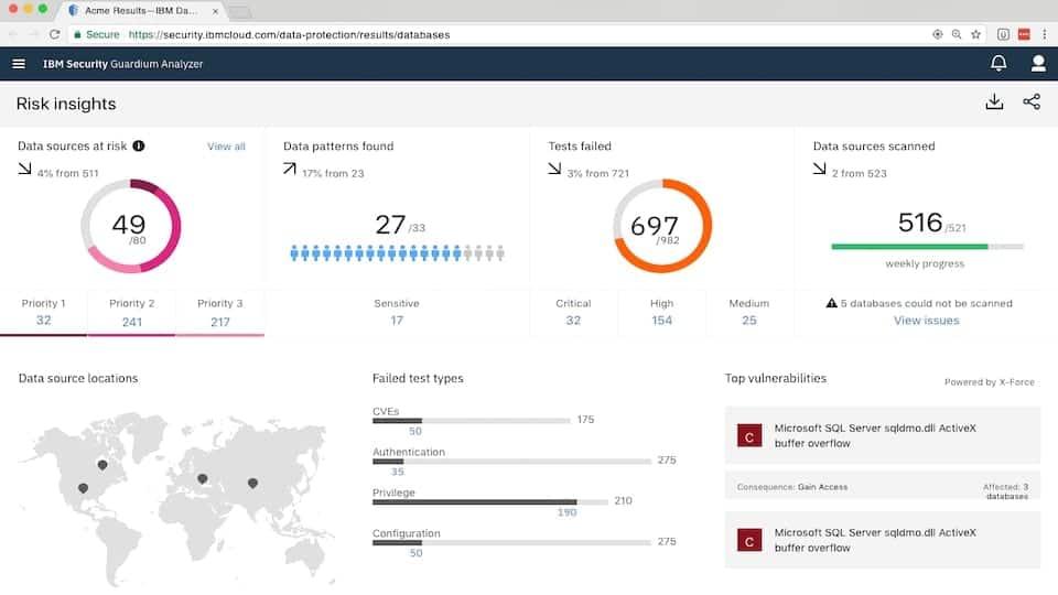 IBM guardium risk insights